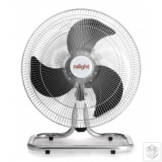 "Ralight Floor Fans 18"" & 20"""